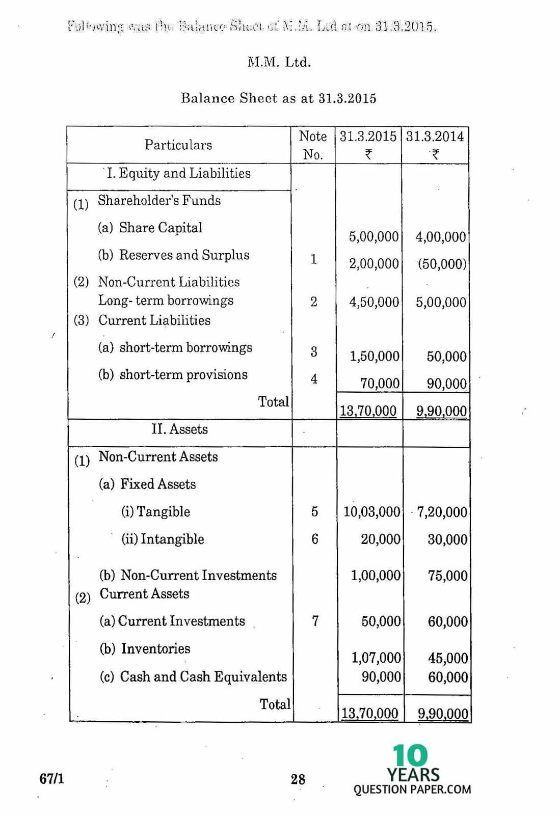 CBSE Class 12 Accountancy 2016 Question Paper