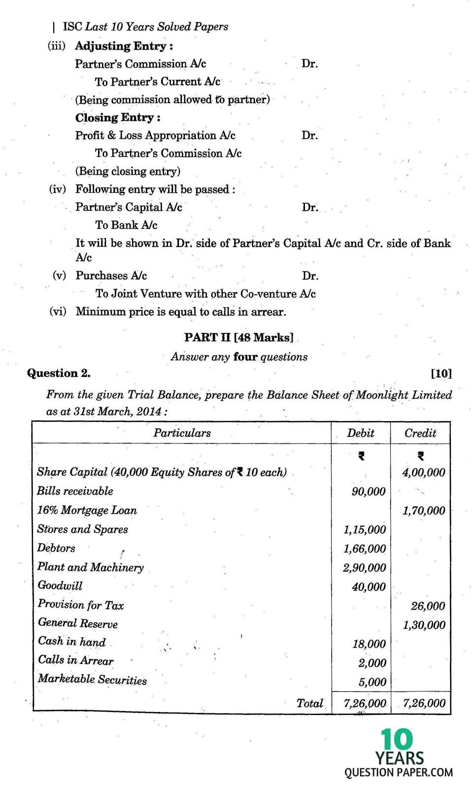 ISC Class 12 Accounts 2015 Question Paper