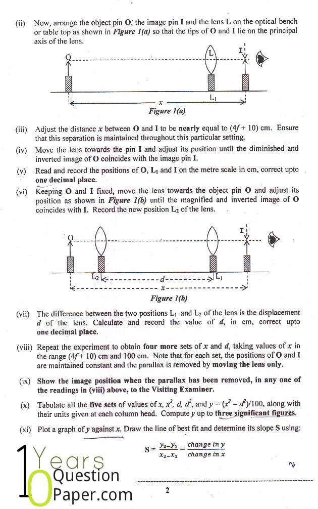 ISC 2015 Physics Practical Question Paper for Class 12